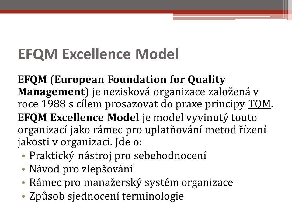 EFQM Excellence Model EFQM (European Foundation for Quality Management) je nezisková organizace založená v roce 1988 s cílem prosazovat do praxe principy TQM.