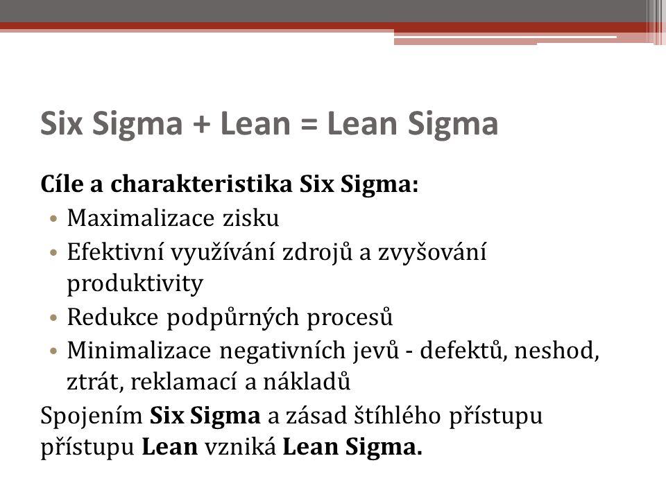 Six Sigma + Lean = Lean Sigma Cíle a charakteristika Six Sigma: Maximalizace zisku Efektivní využívání zdrojů a zvyšování produktivity Redukce podpůrných procesů Minimalizace negativních jevů - defektů, neshod, ztrát, reklamací a nákladů Spojením Six Sigma a zásad štíhlého přístupu přístupu Lean vzniká Lean Sigma.