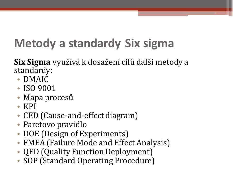 Metody a standardy Six sigma Six Sigma využívá k dosažení cílů další metody a standardy: DMAIC ISO 9001 Mapa procesů KPI CED (Cause-and-effect diagram) Paretovo pravidlo DOE (Design of Experiments) FMEA (Failure Mode and Effect Analysis) QFD (Quality Function Deployment) SOP (Standard Operating Procedure)