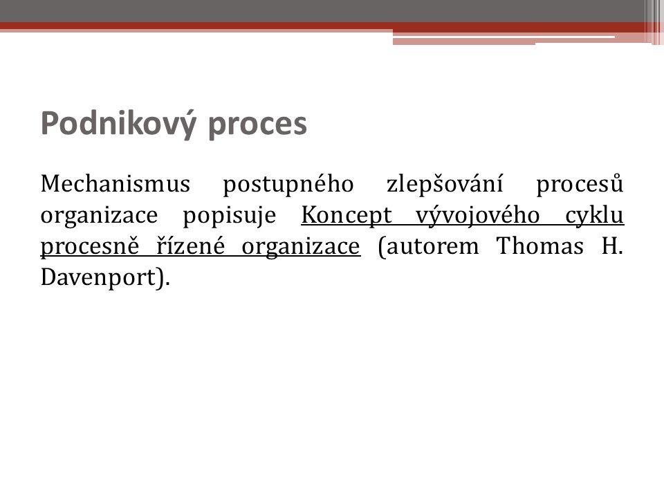 Podnikový proces Mechanismus postupného zlepšování procesů organizace popisuje Koncept vývojového cyklu procesně řízené organizace (autorem Thomas H.