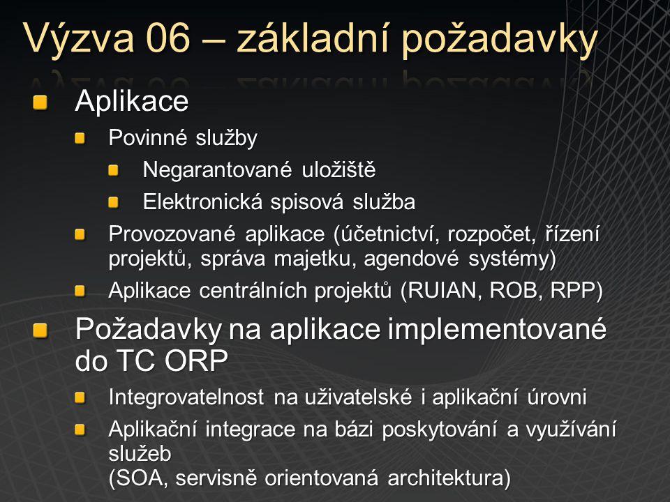 Aplikace Povinné služby Negarantované uložiště Elektronická spisová služba Provozované aplikace (účetnictví, rozpočet, řízení projektů, správa majetku