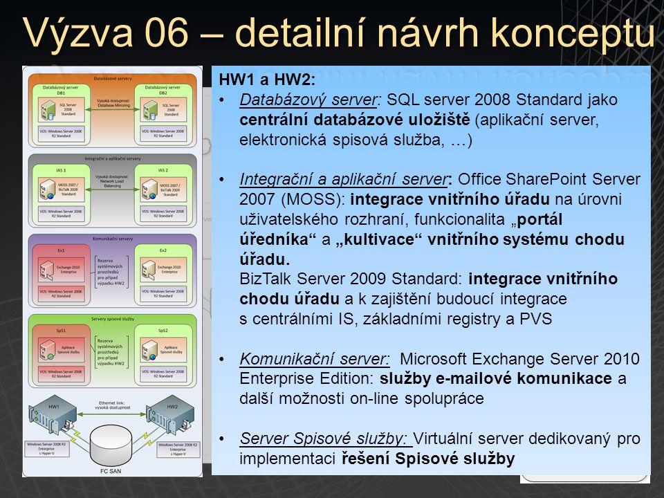 HW3:základní společné infrastrukturní služby: AD, DNS, DHCP, NTP, … Sjednocení a správ životního cyklu identity (Forefront Identity Manager 2010). HW1