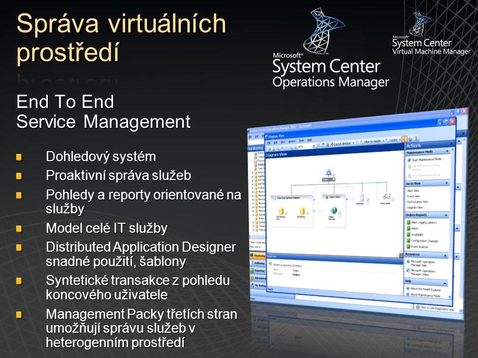 End To End Service Management Dohledový systém Proaktivní správa služeb Pohledy a reporty orientované na služby Model celé IT služby Distributed Appli