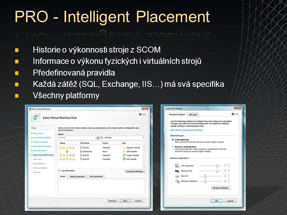 Historie o výkonnosti stroje z SCOM Informace o výkonu fyzických i virtuálních strojů Předefinovaná pravidla Každá zátěž (SQL, Exchange, IIS…) má svá