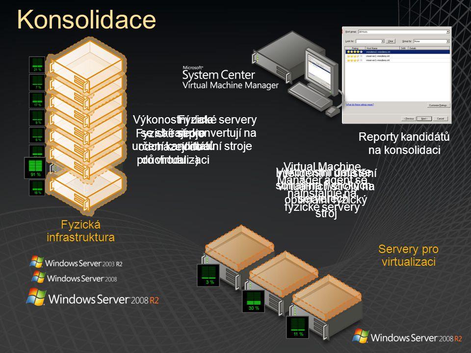 Servery pro virtualizaci Fyzická infrastruktura Virtual Machine Manager agent se nainstaluje na fyzické servery Výkonostní data se sbírají pro určení