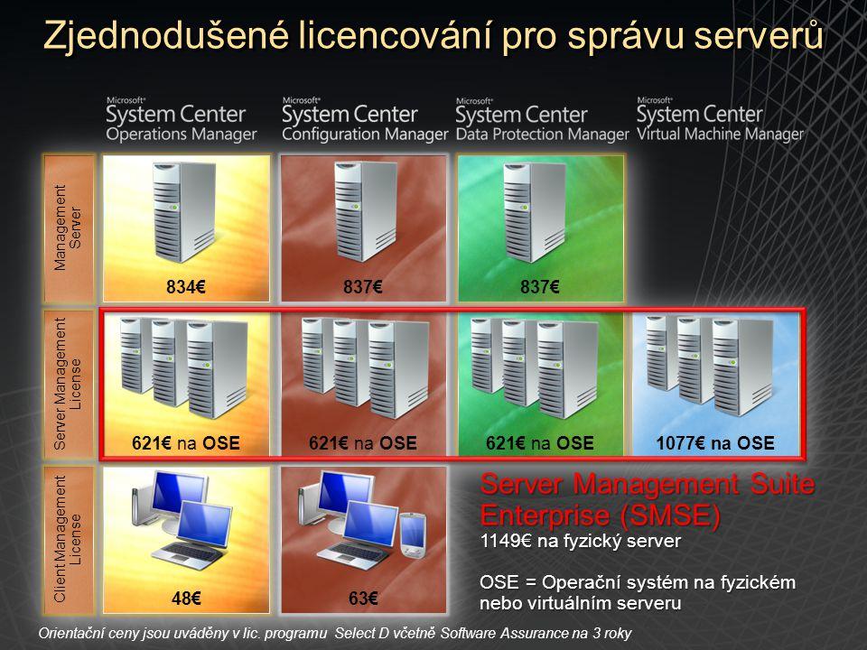 1077€ na OSE 834€ 621€ na OSE 48€ Orientační ceny jsou uváděny v lic. programu Select D včetně Software Assurance na 3 roky Management Server Server M