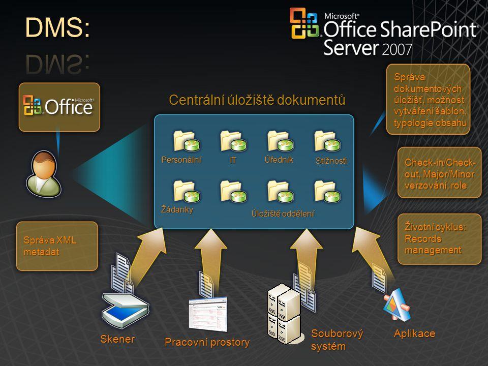 Centrální úložiště dokumentů Personální Úložiště oddělení Úředník Stížnosti Žádanky Správa dokumentových úložišť, možnost vytváření šablon, typologie
