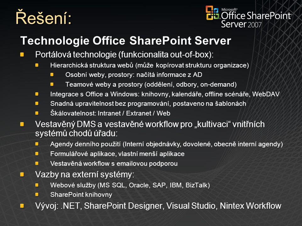 Řešení:Řešení: Technologie Office SharePoint Server Portálová technologie (funkcionalita out-of-box): Hierarchická struktura webů (může kopírovat stru