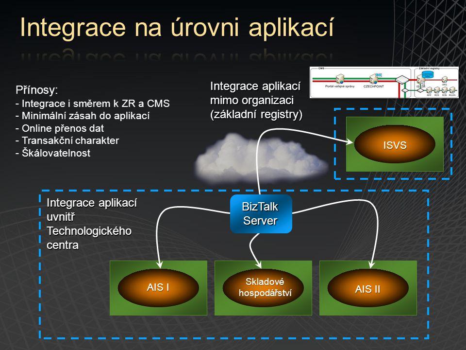 AIS I Skladovéhospodářství AIS II Integrace aplikací uvnitř Technologického centra ISVS Integrace aplikací mimo organizaci (základní registry) BizTalk