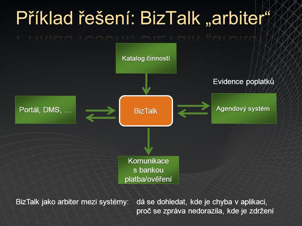 Portál, DMS, … BizTalkBizTalk Katalog činností Komunikace s bankou platba/ověření Agendový systém BizTalk jako arbiter mezi systémy: dá se dohledat, k