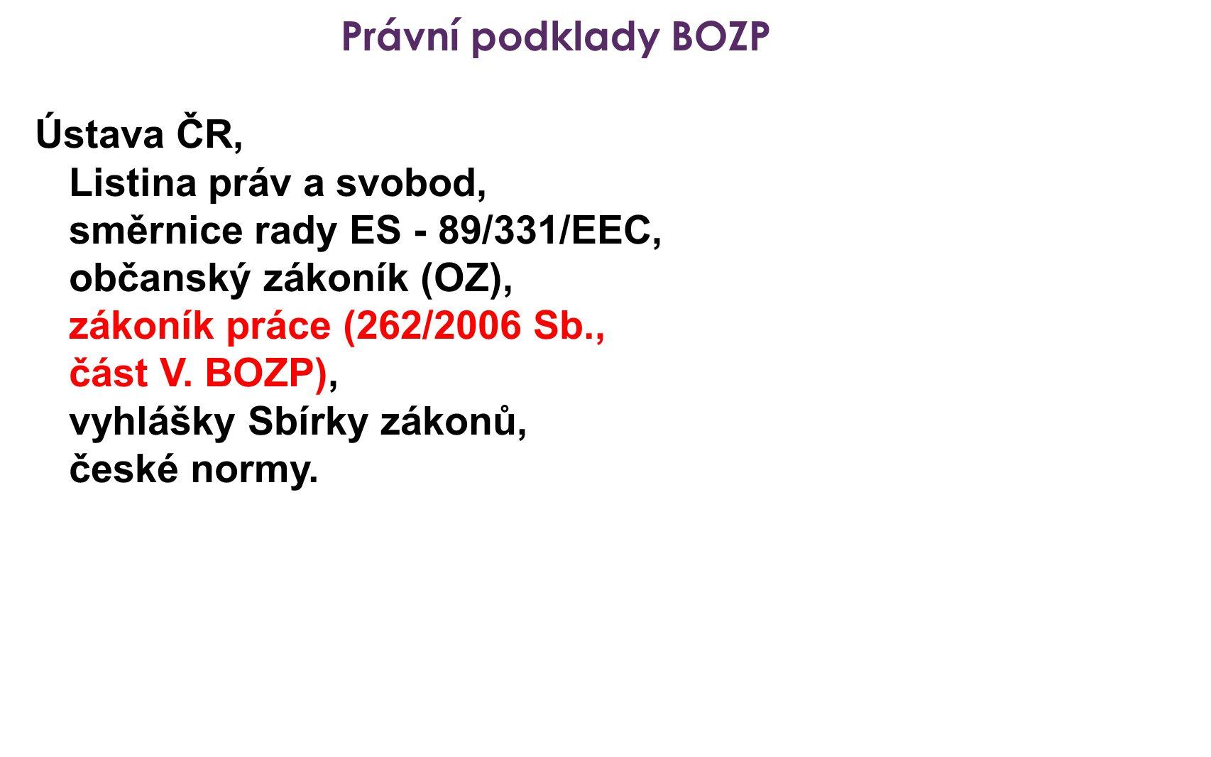 Právní podklady BOZP Ústava ČR, Listina práv a svobod, směrnice rady ES - 89/331/EEC, občanský zákoník (OZ), zákoník práce (262/2006 Sb., část V.