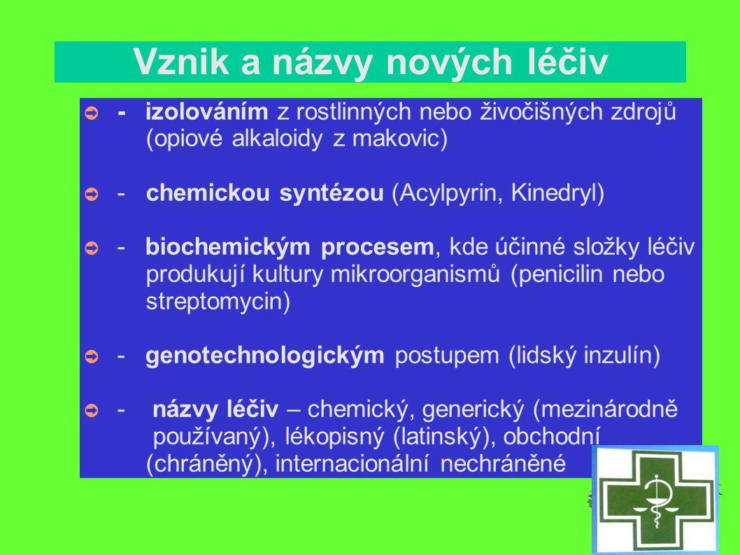 Vznik a názvy nových léčiv ➲ - izolováním z rostlinných nebo živočišných zdrojů (opiové alkaloidy z makovic) ➲ -chemickou syntézou (Acylpyrin, Kinedry