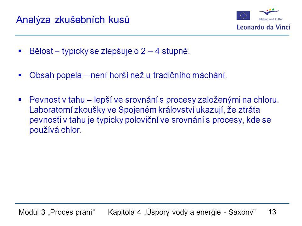 """Modul 3 """"Proces praní Kapitola 4 """"Úspory vody a energie - Saxony 13 Analýza zkušebních kusů  Bělost – typicky se zlepšuje o 2 – 4 stupně."""