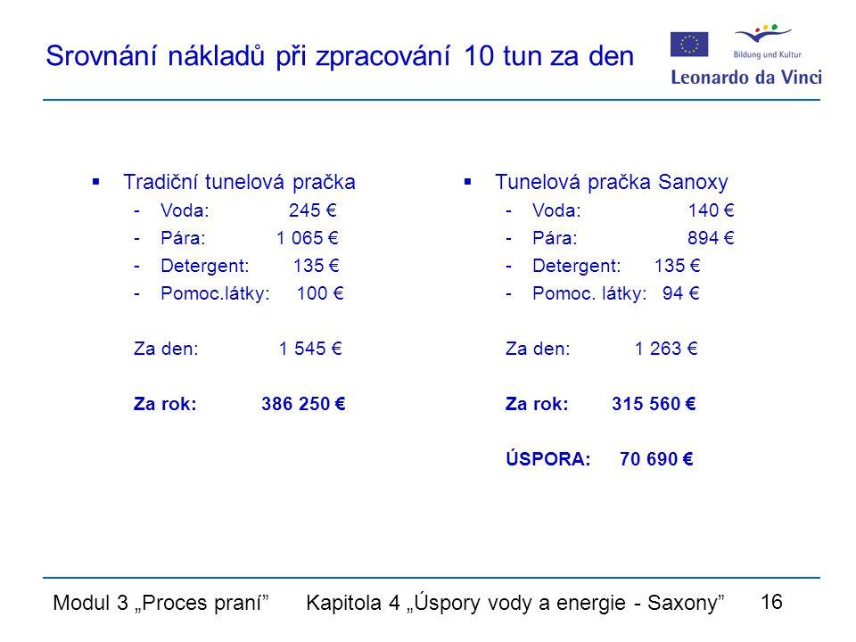 """Modul 3 """"Proces praní Kapitola 4 """"Úspory vody a energie - Saxony 16 Srovnání nákladů při zpracování 10 tun za den  Tradiční tunelová pračka -Voda: 245 € -Pára: 1 065 € -Detergent: 135 € -Pomoc.látky: 100 € Za den: 1 545 € Za rok: 386 250 €  Tunelová pračka Sanoxy -Voda: 140 € -Pára: 894 € -Detergent: 135 € -Pomoc."""