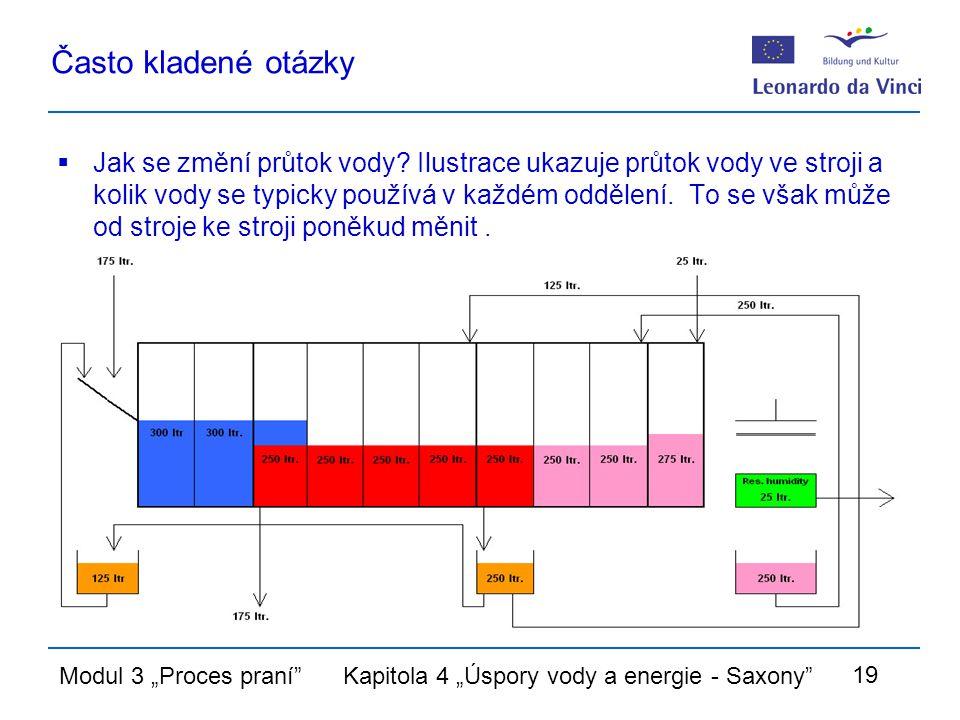 """Modul 3 """"Proces praní Kapitola 4 """"Úspory vody a energie - Saxony 19 Často kladené otázky  Jak se změní průtok vody."""
