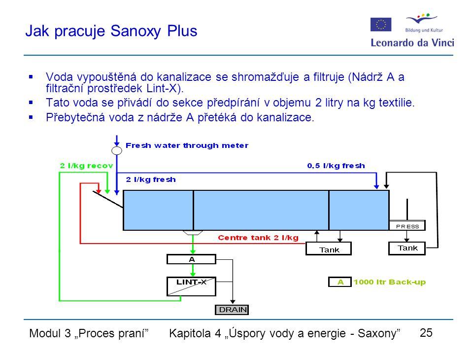 """Modul 3 """"Proces praní Kapitola 4 """"Úspory vody a energie - Saxony 25 Jak pracuje Sanoxy Plus  Voda vypouštěná do kanalizace se shromažďuje a filtruje (Nádrž A a filtrační prostředek Lint-X)."""