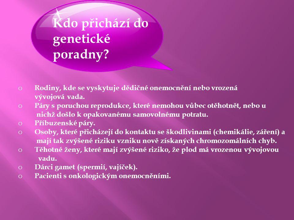 Kdo přichází do genetické poradny? o Rodiny, kde se vyskytuje dědičné onemocnění nebo vrozená vývojová vada. o Páry s poruchou reprodukce, které nemoh