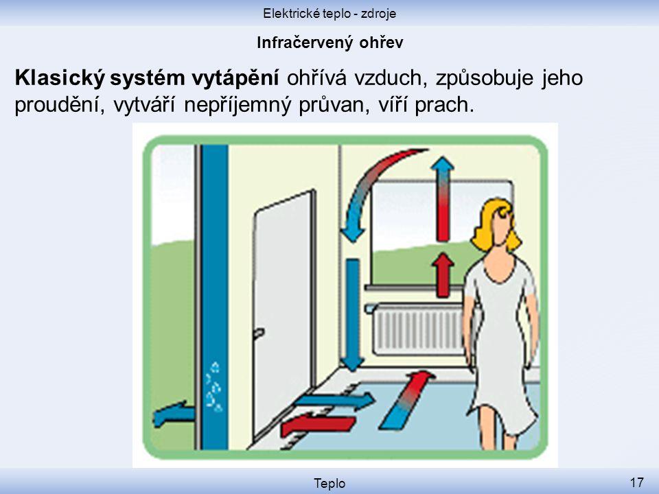 Elektrické teplo - zdroje Teplo 17 Klasický systém vytápění ohřívá vzduch, způsobuje jeho proudění, vytváří nepříjemný průvan, víří prach.