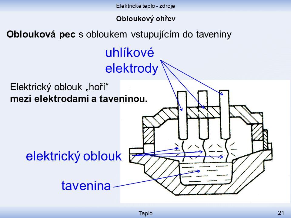 """Elektrické teplo - zdroje Teplo 21 Oblouková pec s obloukem vstupujícím do taveniny elektrický oblouk uhlíkové elektrody tavenina Elektrický oblouk """"h"""