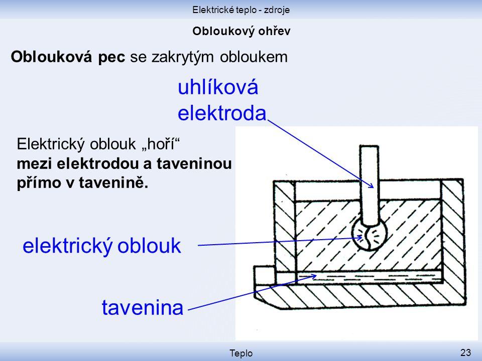 """Elektrické teplo - zdroje Teplo 23 Oblouková pec se zakrytým obloukem elektrický oblouk uhlíková elektroda tavenina Elektrický oblouk """"hoří"""" mezi elek"""