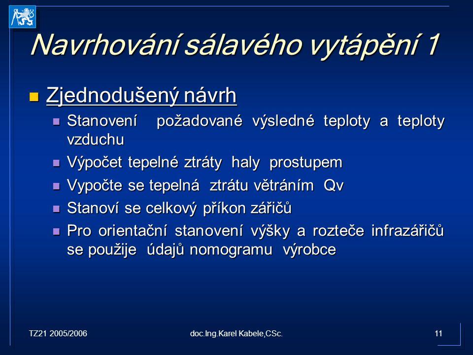 TZ21 2005/200611doc.Ing.Karel Kabele,CSc. Navrhování sálavého vytápění 1 Zjednodušený návrh Zjednodušený návrh Stanovení požadované výsledné teploty a