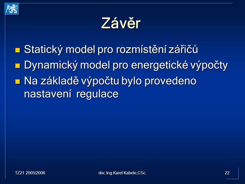 TZ21 2005/200622doc.Ing.Karel Kabele,CSc. Závěr Statický model pro rozmístění zářičů Statický model pro rozmístění zářičů Dynamický model pro energeti