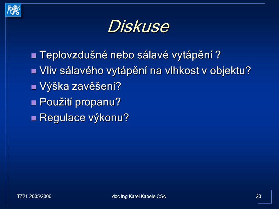 TZ21 2005/200623doc.Ing.Karel Kabele,CSc. Diskuse Teplovzdušné nebo sálavé vytápění ? Teplovzdušné nebo sálavé vytápění ? Vliv sálavého vytápění na vl