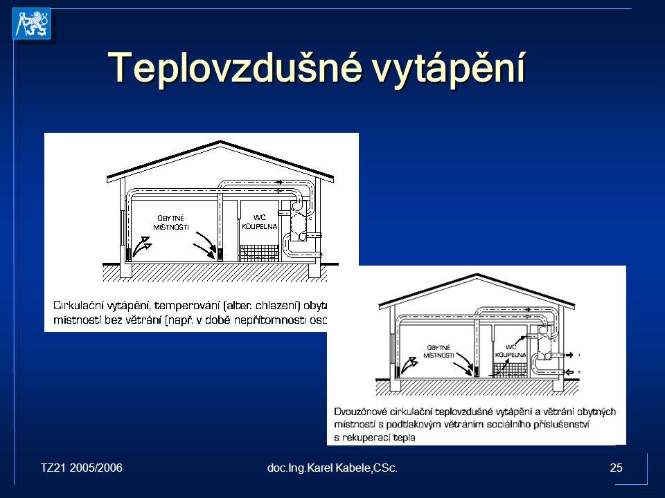 TZ21 2005/200625doc.Ing.Karel Kabele,CSc. Teplovzdušné vytápění