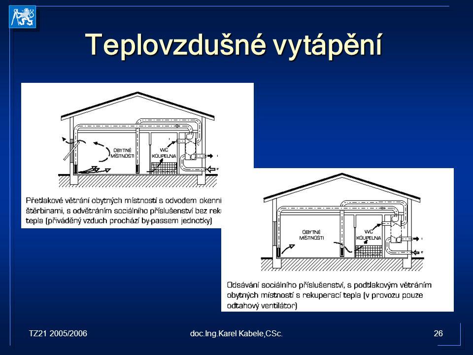 TZ21 2005/200626doc.Ing.Karel Kabele,CSc. Teplovzdušné vytápění