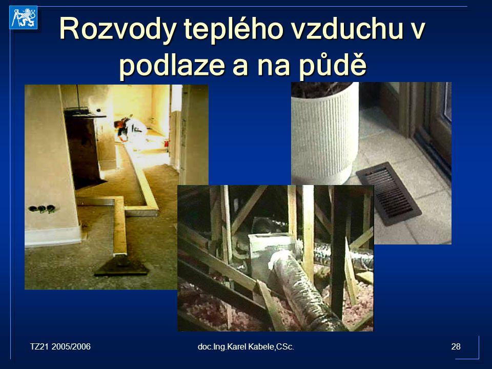 TZ21 2005/200628doc.Ing.Karel Kabele,CSc. Rozvody teplého vzduchu v podlaze a na půdě