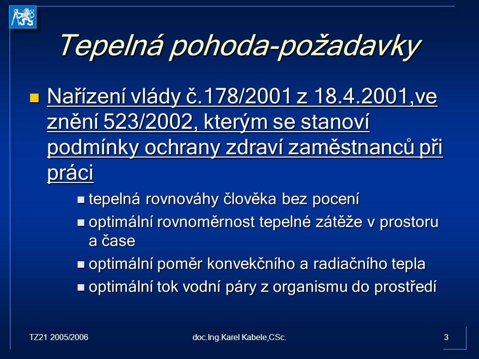 TZ21 2005/20063doc.Ing.Karel Kabele,CSc. Tepelná pohoda-požadavky Nařízení vlády č.178/2001 z 18.4.2001,ve znění 523/2002, kterým se stanoví podmínky