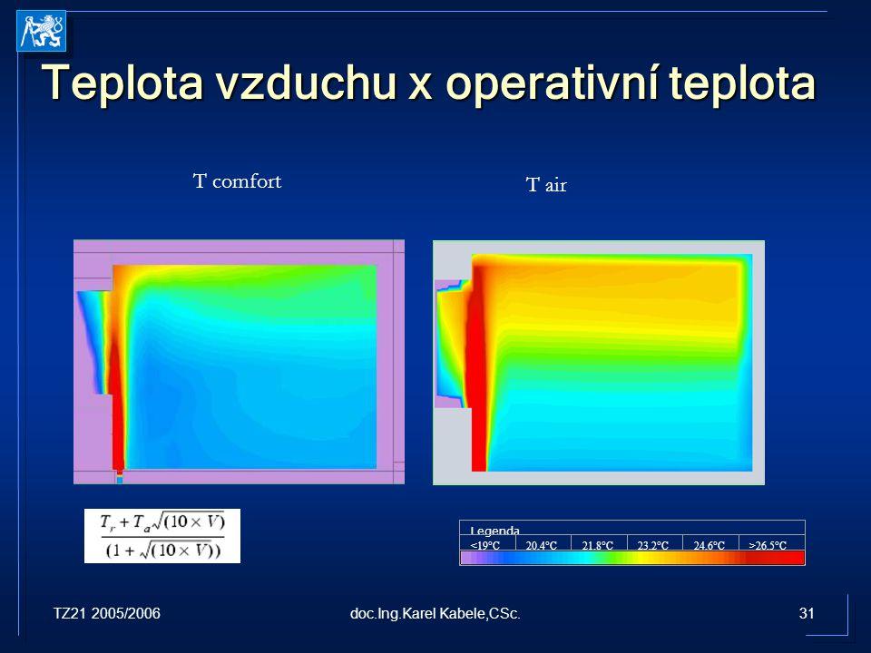 TZ21 2005/200631doc.Ing.Karel Kabele,CSc. Teplota vzduchu x operativní teplota T comfort T air Legenda <19°C20,4°C21,8°C23,2°C24,6°C>26,5°C