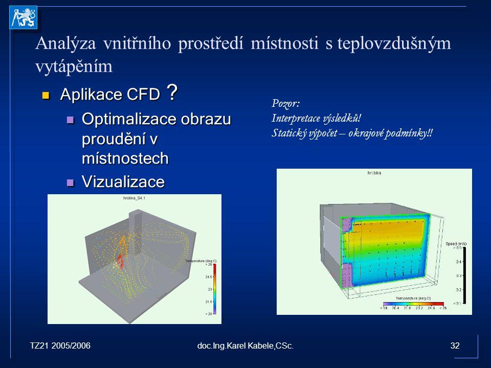 TZ21 2005/200632doc.Ing.Karel Kabele,CSc. Aplikace CFD ? Aplikace CFD ? Optimalizace obrazu proudění v místnostech Optimalizace obrazu proudění v míst