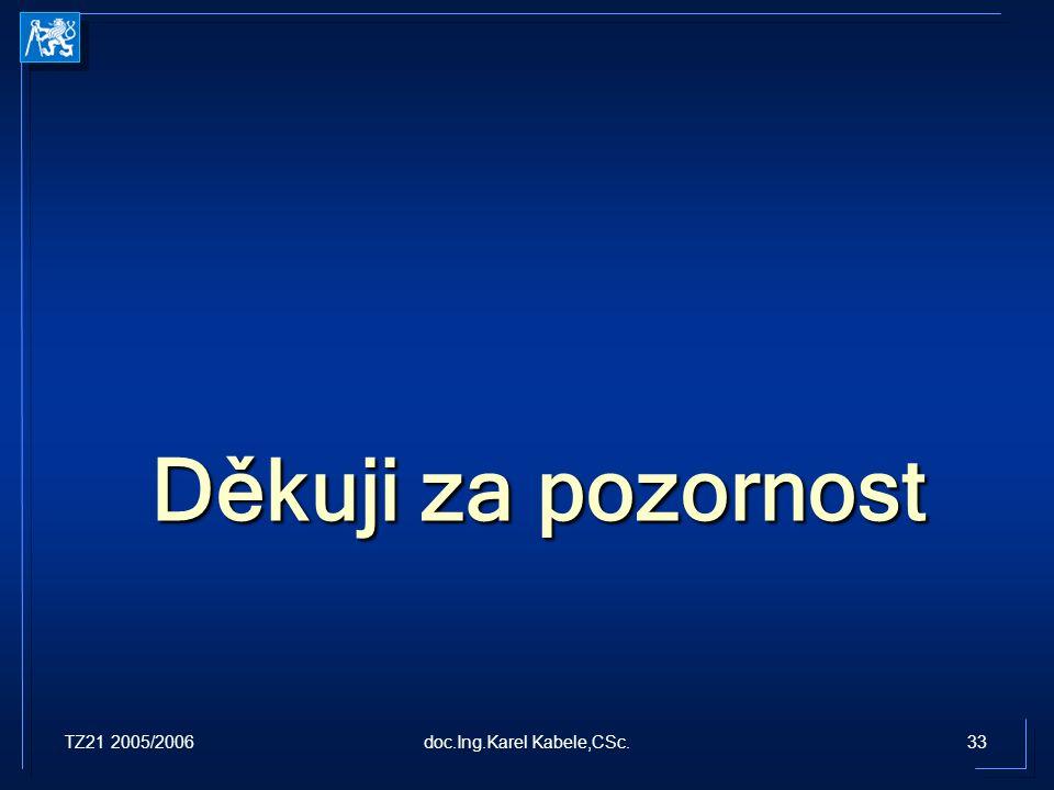 TZ21 2005/200633doc.Ing.Karel Kabele,CSc. Děkuji za pozornost