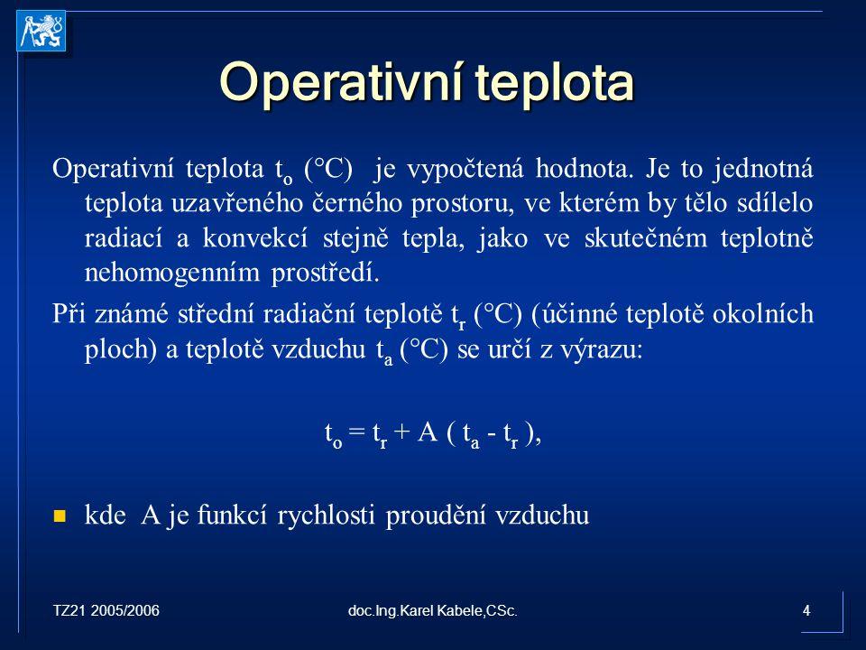 TZ21 2005/20064doc.Ing.Karel Kabele,CSc. Operativní teplota Operativní teplota t o (  C) je vypočtená hodnota. Je to jednotná teplota uzavřeného čern