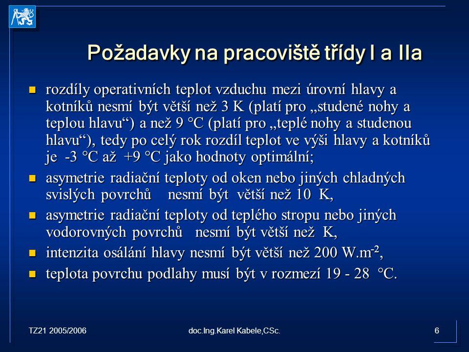 TZ21 2005/20066doc.Ing.Karel Kabele,CSc. Požadavky na pracoviště třídy I a IIa rozdíly operativních teplot vzduchu mezi úrovní hlavy a kotníků nesmí b