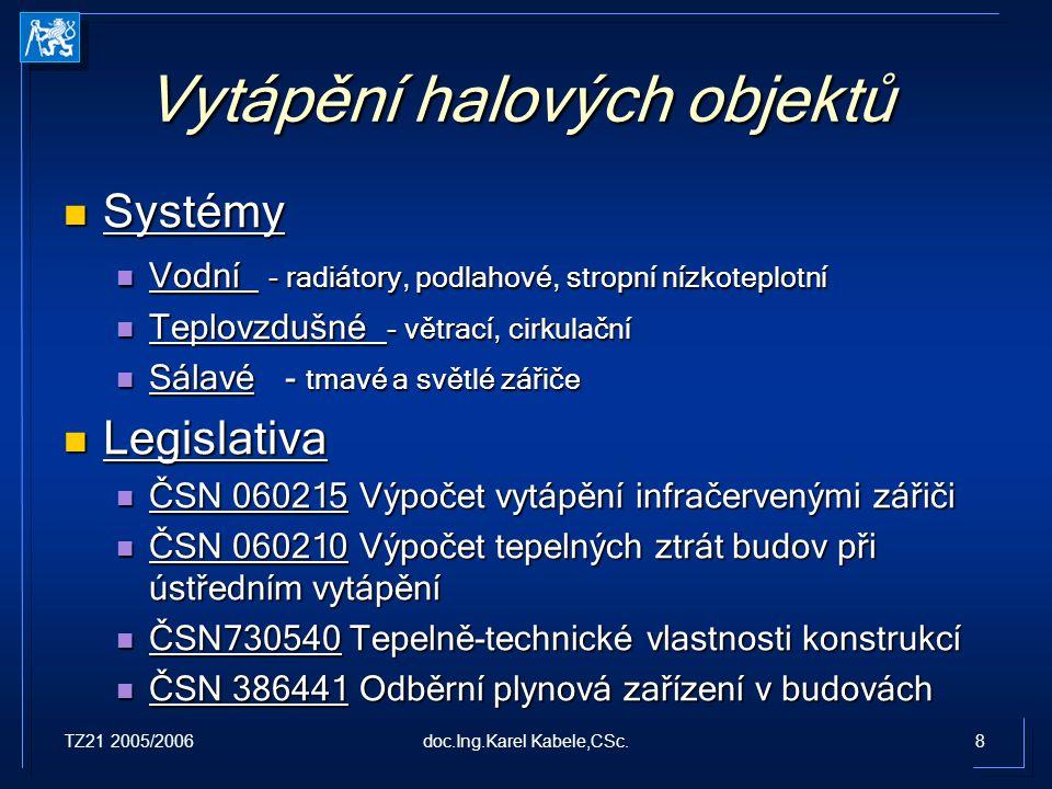 TZ21 2005/20068doc.Ing.Karel Kabele,CSc. Vytápění halových objektů Systémy Systémy Vodní - radiátory, podlahové, stropní nízkoteplotní Vodní - radiáto