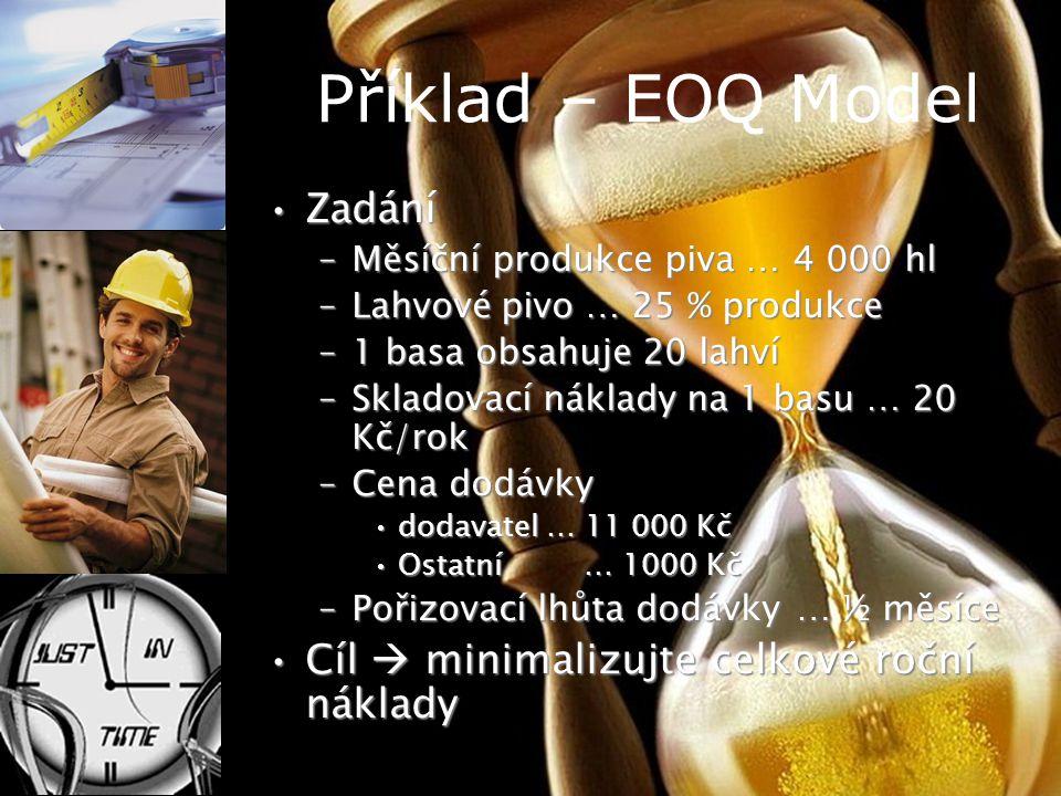 Příklad – EOQ Model ZadáníZadání –Měsíční produkce piva … 4 000 hl –Lahvové pivo … 25 % produkce –1 basa obsahuje 20 lahví –Skladovací náklady na 1 ba