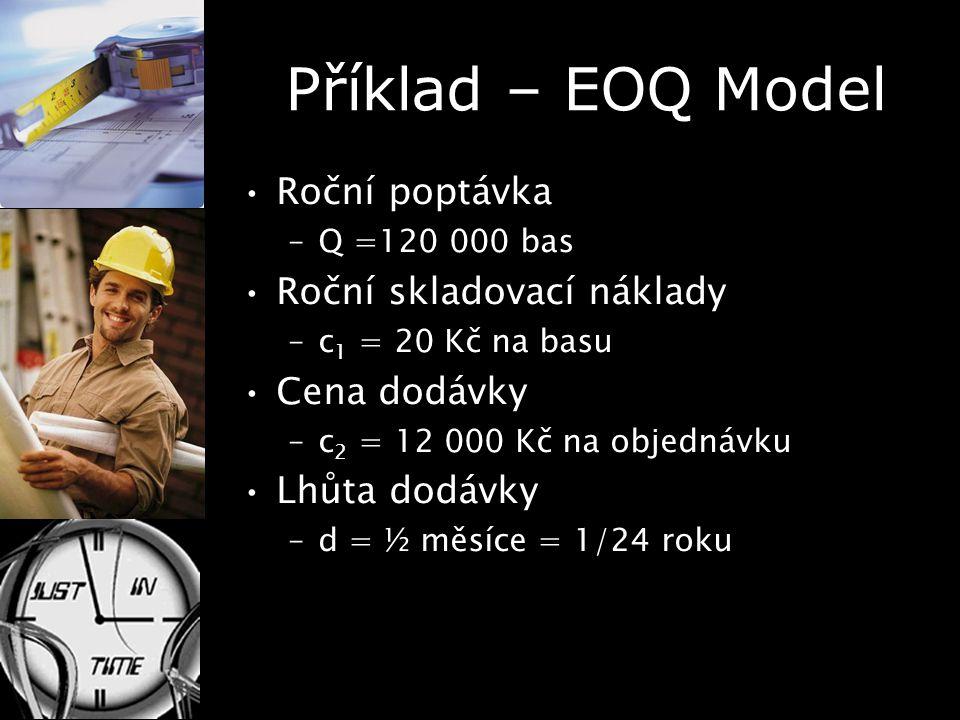 Příklad – EOQ Model Roční poptávka –Q =120 000 bas Roční skladovací náklady –c 1 = 20 Kč na basu Cena dodávky –c 2 = 12 000 Kč na objednávku Lhůta dod