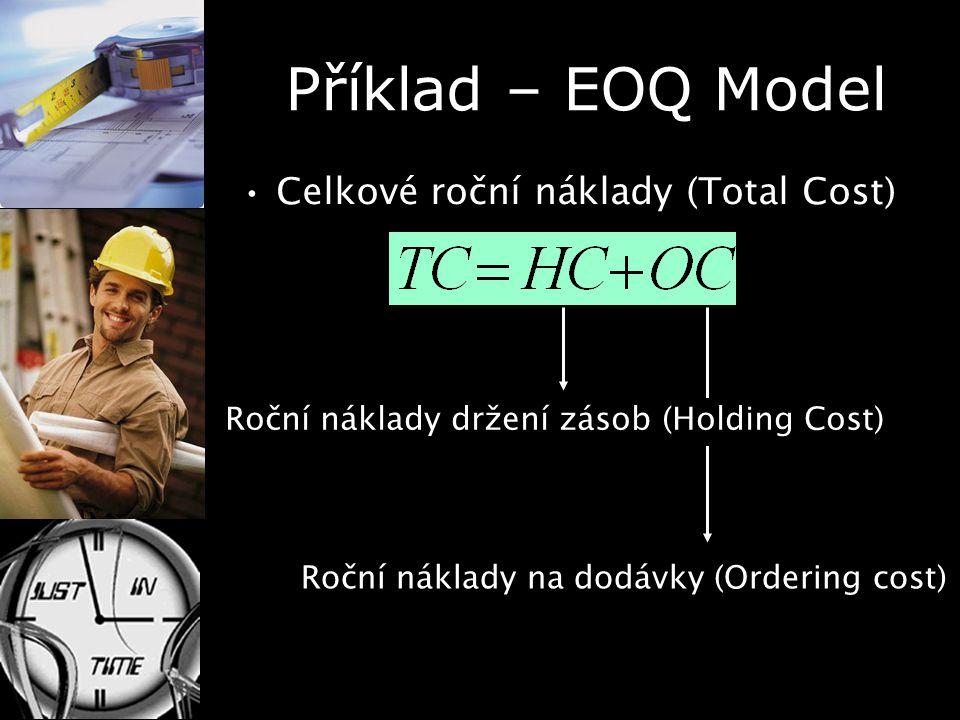 Příklad – EOQ Model Celkové roční náklady (Total Cost) Roční náklady na dodávky (Ordering cost) Roční náklady držení zásob (Holding Cost)