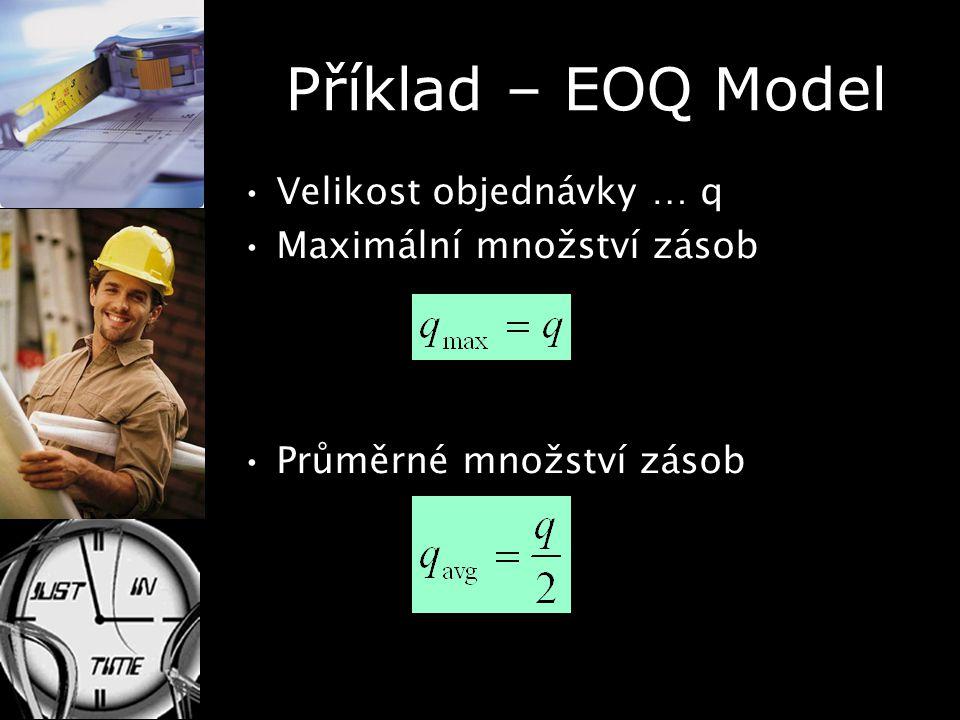 Příklad – EOQ Model Velikost objednávky … q Maximální množství zásob Průměrné množství zásob
