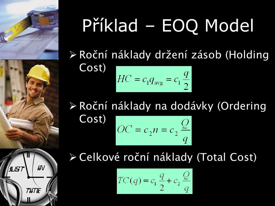 Příklad – EOQ Model  Roční náklady držení zásob (Holding Cost)  Roční náklady na dodávky (Ordering Cost)  Celkové roční náklady (Total Cost)