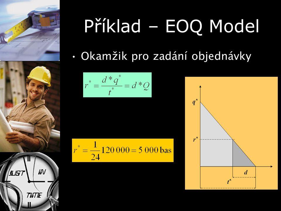 Příklad – EOQ Model Okamžik pro zadání objednávky