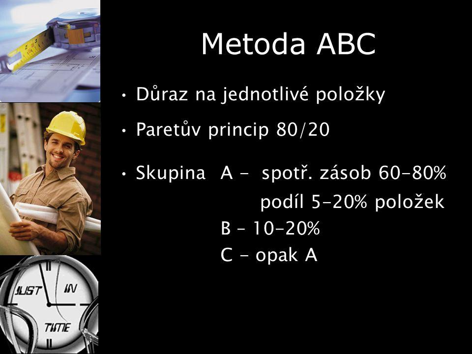 Metoda ABC Důraz na jednotlivé položky Paretův princip 80/20 Skupina A - spotř. zásob 60-80% podíl 5-20% položek B – 10-20% C - opak A