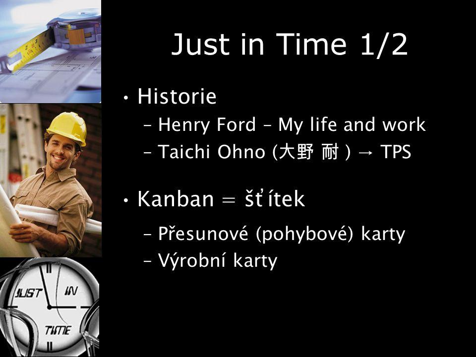 Just in Time 1/2 Historie –Henry Ford – My life and work –Taichi Ohno ( 大野 耐 ) → TPS Kanban = šťítek –Přesunové (pohybové) karty –Výrobní karty