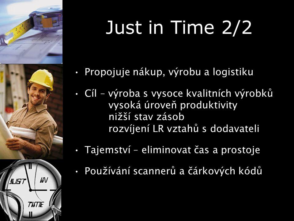 Just in Time 2/2 Propojuje nákup, výrobu a logistiku Cíl – výroba s vysoce kvalitních výrobků vysoká úroveň produktivity nižší stav zásob rozvíjení LR