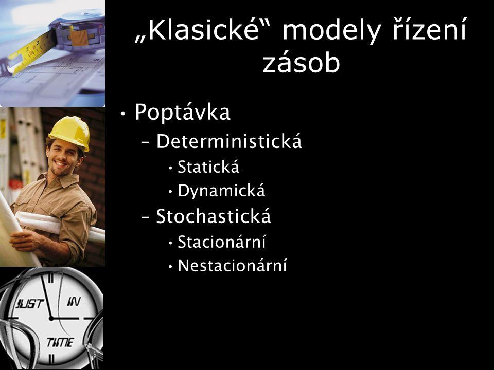"""""""Klasické"""" modely řízení zásob Poptávka –Deterministická Statická Dynamická –Stochastická Stacionární Nestacionární"""
