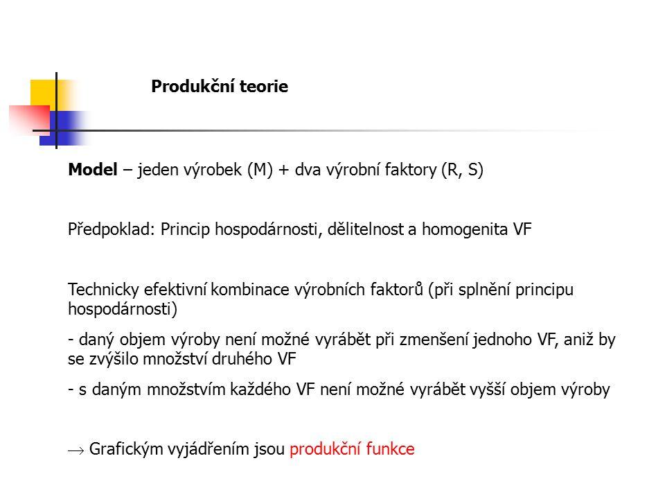 Produkční teorie Model – jeden výrobek (M) + dva výrobní faktory (R, S) Předpoklad: Princip hospodárnosti, dělitelnost a homogenita VF Technicky efekt