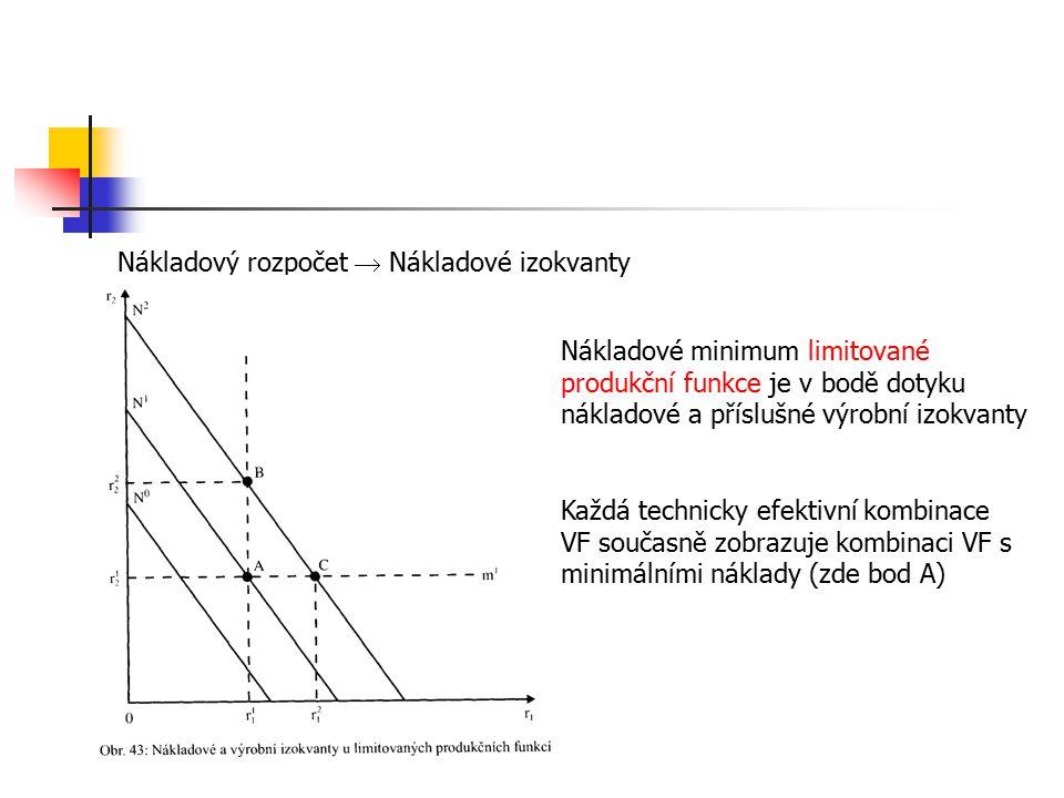 Nákladový rozpočet  Nákladové izokvanty Nákladové minimum limitované produkční funkce je v bodě dotyku nákladové a příslušné výrobní izokvanty Každá