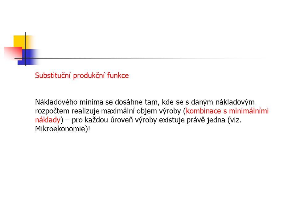 Substituční produkční funkce Nákladového minima se dosáhne tam, kde se s daným nákladovým rozpočtem realizuje maximální objem výroby (kombinace s mini